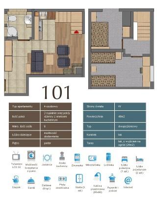 Karta apartementu 101