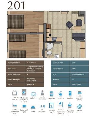 Karta apartementu 201