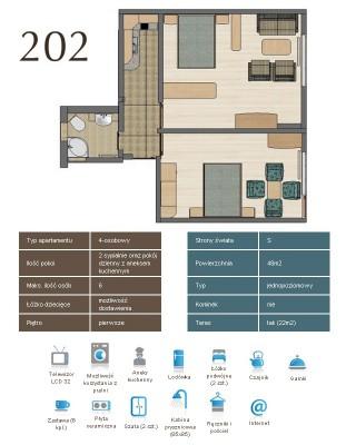 Karta apartementu 202