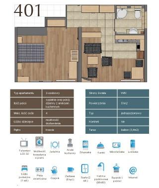 Karta apartementu 401