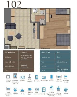 Karta apartementu 102