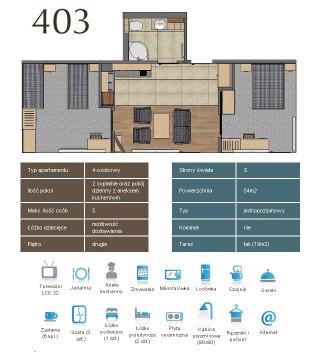 Karta apartementu 403